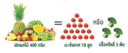 ผักผลไม้ 400 กรัม