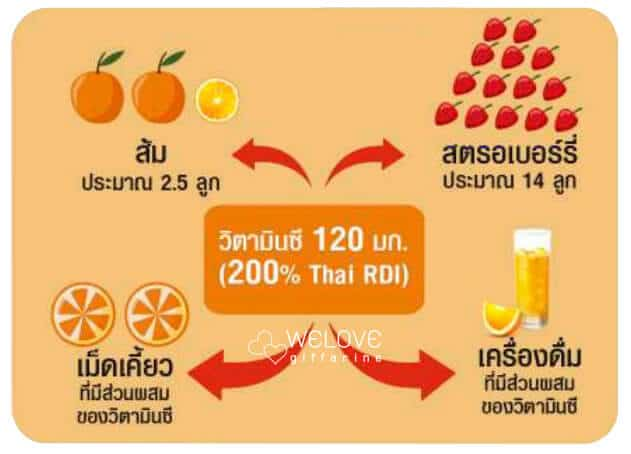 วิตามินซี 200% Thai RDI