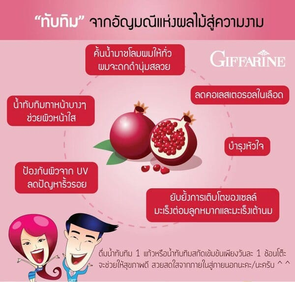 น้ำทับทิม กิฟฟารีน, ประโยชน์ของน้ำทับทิม, บำรุงหัวใจ, ลดโคเลสเตอรอล, ลดตะกอนในเส้นเลือด, บำรุงตับ, ยับยั้งมะเร็งเต้านม