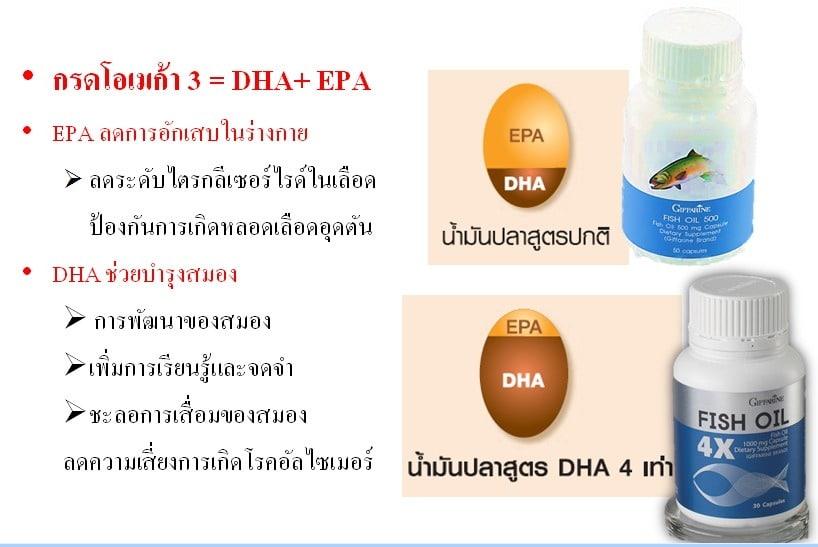 น้ำมันปลา กิฟฟารีน Fish Oil, น้ำมันปลา 4X, Fish Oil 4X, โอเมก้า 3, DHA, บำรุงสมอง, ลดไขมันในเส้นเลือด, ป้องกันหัวใจขาดเลือด