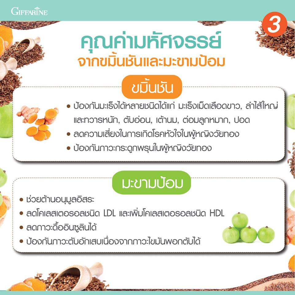 อาหารเสริมวัยทอง กิฟฟารีน, ไบโอแฟลก พลัส กิฟฟารีน, Bio Flax Plus